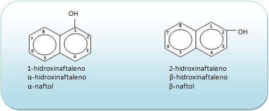 naftol exemplo de fenol