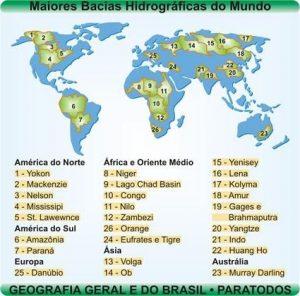 mapa com as maiores bacias hidrográficas do mundo