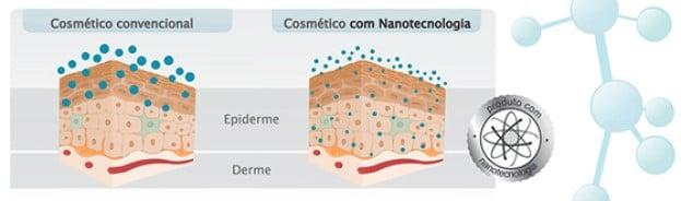 cosmetico com nanotecnologia