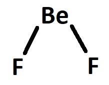 representacao bef2