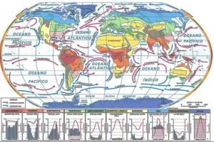 Figura 4 – Representação cartográfica dos climas em diferentes zonas climáticas da Terra