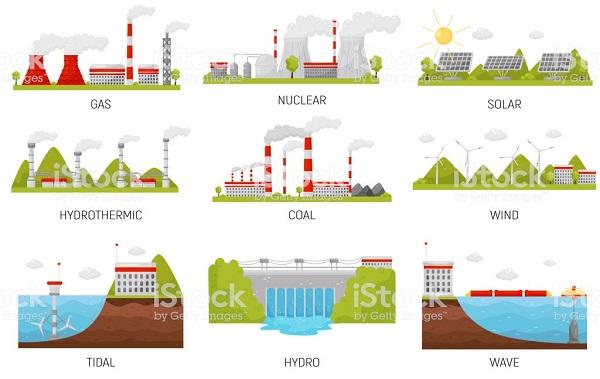 consumo de energia usinas de geração