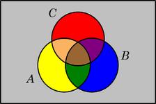 teoria dos conjuntos - digrama de venn